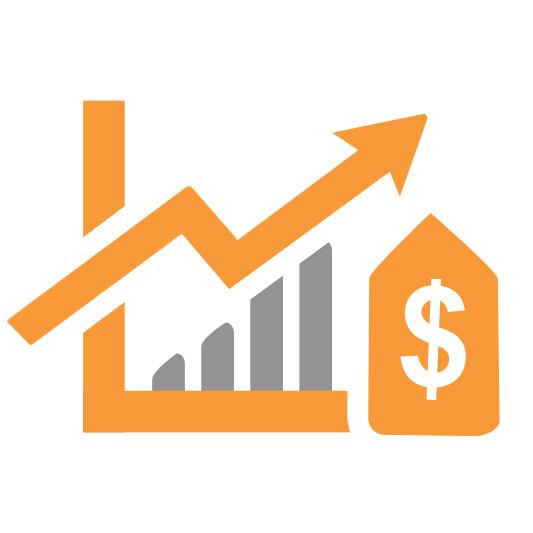Durango Return on Investment